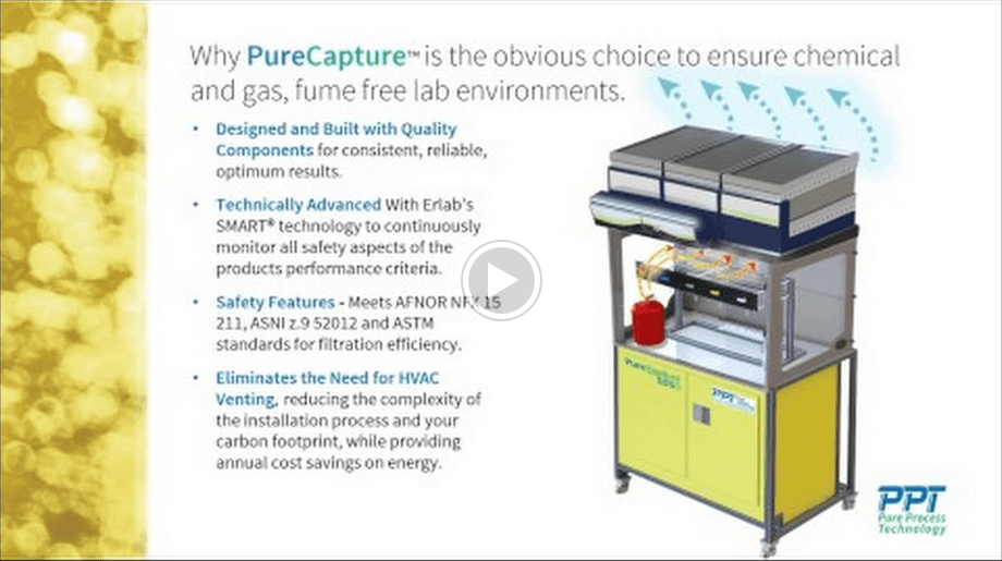 PureCapture Solvent Dispensing Solution using Erlab's Smart Technology