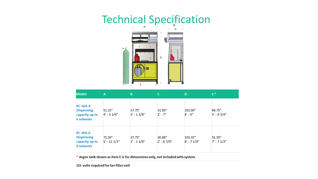 Technical Specifications of our Solvent Dispensing System